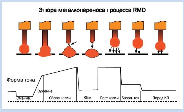 RMD.jpg